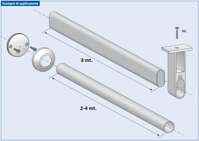 Barra Appendiabiti.Kit Per Appendiabiti